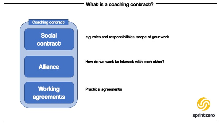 the elements of a coaching contract